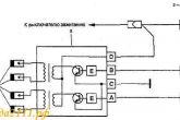 Схема проверки системы зажигания