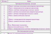 схема штекеров контроллера САУО