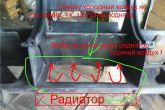 положение заслонки, когда дует горячий воздух из печки ВАЗ 2110