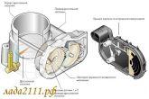модуль управления дроссельной заслонкой с датчиками