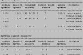 классификация пружин ВАЗ 2110-12