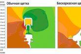 аэродинамические свойства щеток стеклоочистителя