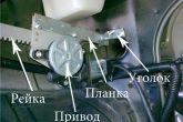 схема привода автоматического закрытия багажника