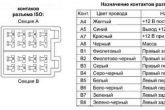 правильная схема подключения магнитолы ISO