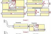 схемы выхлопных систем