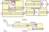 схемы прямоточных выхлопных систем