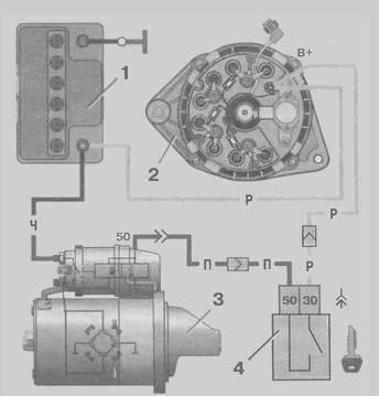 Схема соединения стартера 1 - аккумуляторная батарея; 2 - генератор; 3 - стартер; 4 - выключатель зажигания.