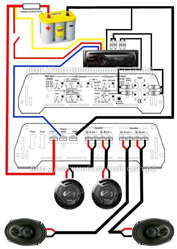 Схема стандартного подключения