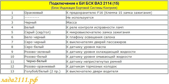 схема БИ БСК ВАЗ 2110