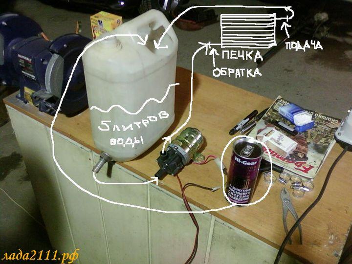Промывка радиатора отопителя