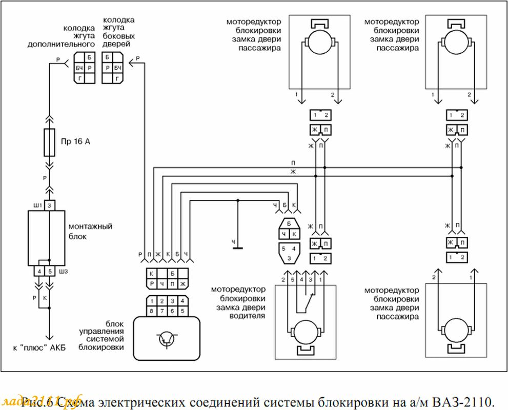 Рис.6 Схема электрических соединений системы блокировки на а/м ВАЗ-2110.  Изм I Лист I документа I Подпись Дата Изм.