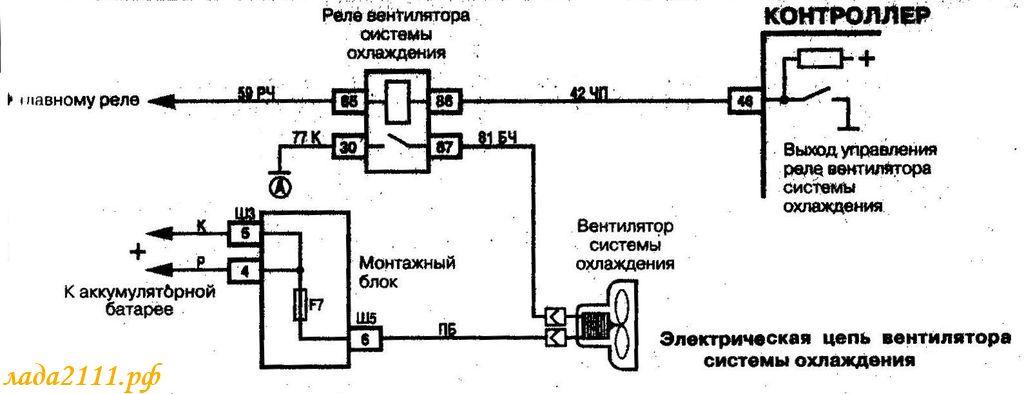 схемы электровентилятора