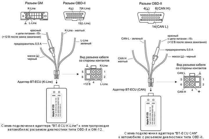 подключение адаптера BT-ECU