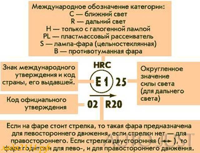 Маркировка на фарах для ксенона