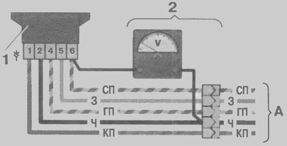 Схема проверки блока управления: 1 - блок управления; 2 - переходный разъем с вольтметром; А - к жгуту проводов...
