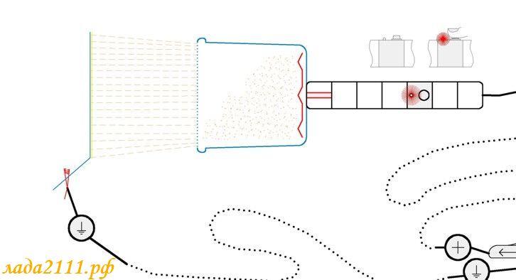 Дизайн маленькой кухни 6 кв.м