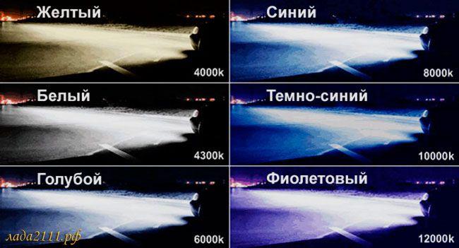 как светит ксенон 4300к фото