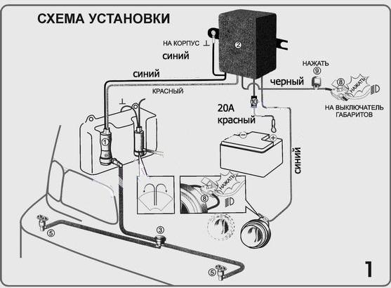 Схема проводки в хрущевке