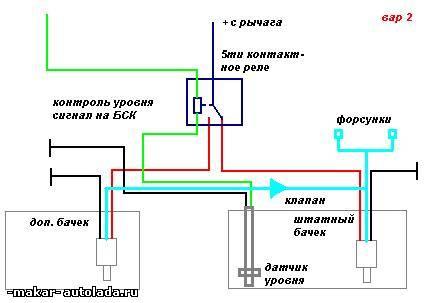Форсунки омывателя с подогревом схема подключения