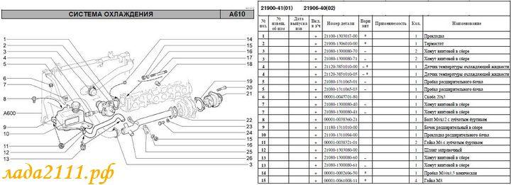 Гранты на ВАЗ 2110, 2112