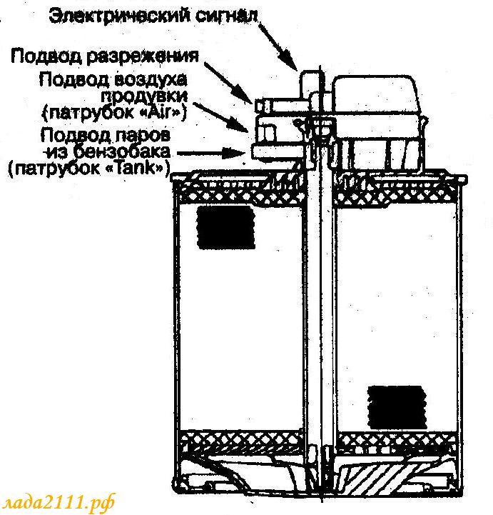 Схема включения адсорбера