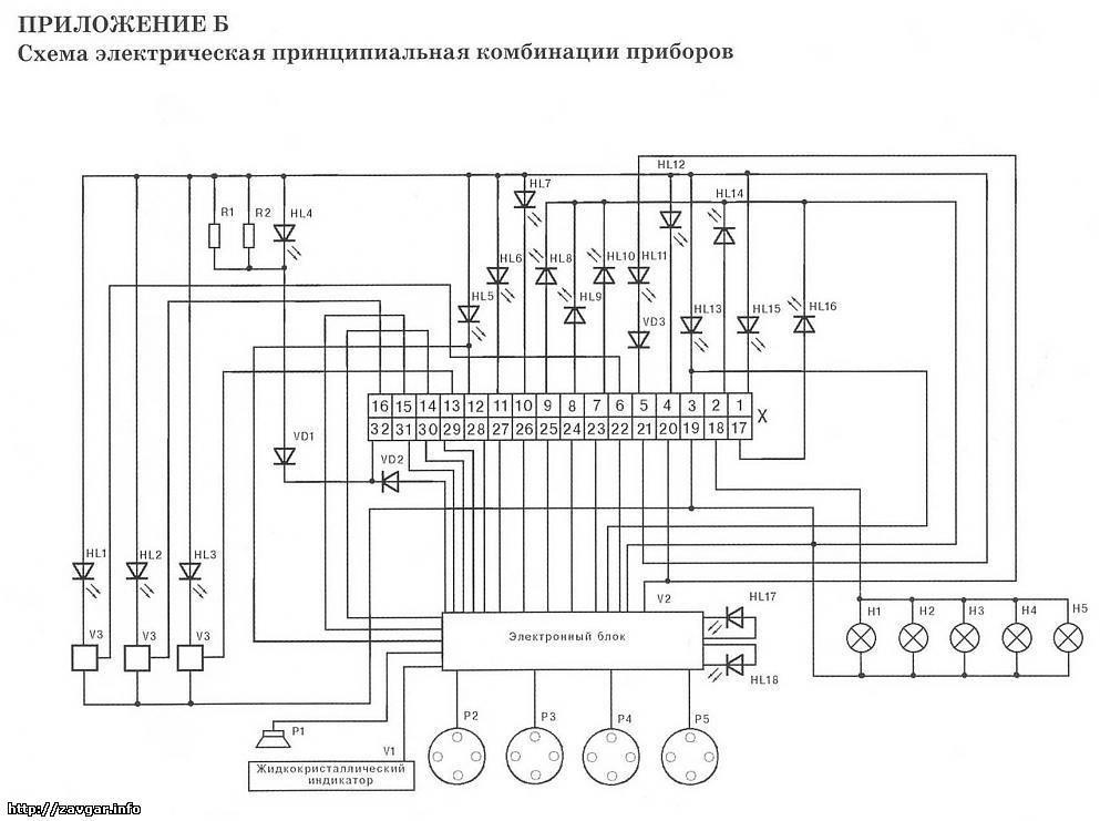Схемы панелей приборов