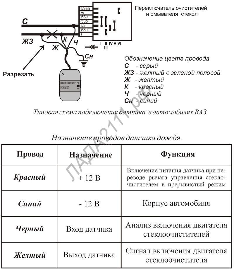панели информационных приборной обозначение патриот датчиков на. обозначение датчиков на приборной панели уаз патриот.