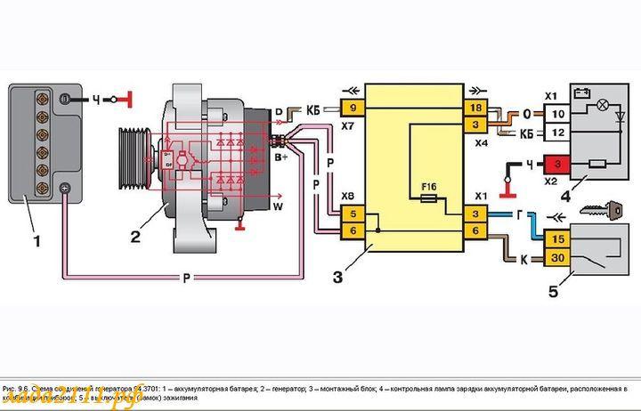 Generator-vaz 2110-1.
