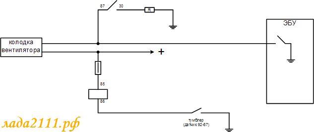 вентилятора радиатора ВАЗ
