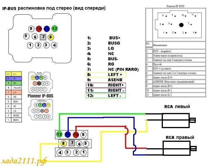 схема подключения ip bus к