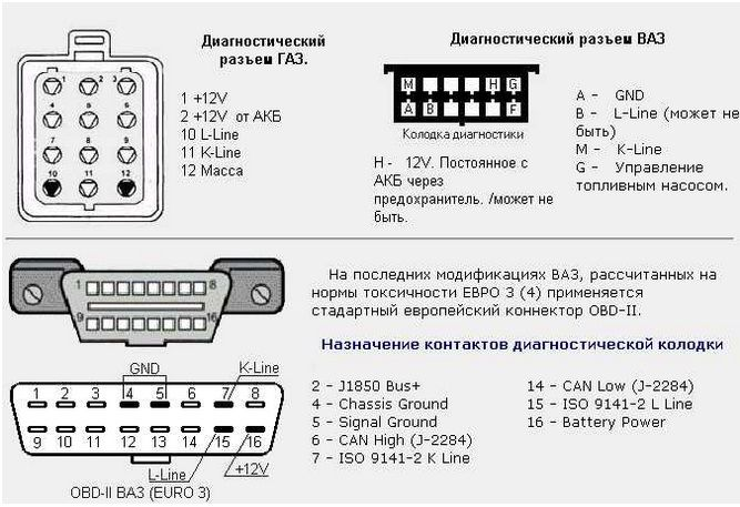 подключение адаптера k-line