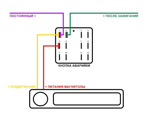схема подключения магнитолы к