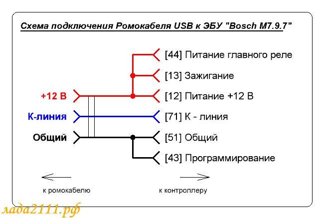 Схему подключения ромокабеля