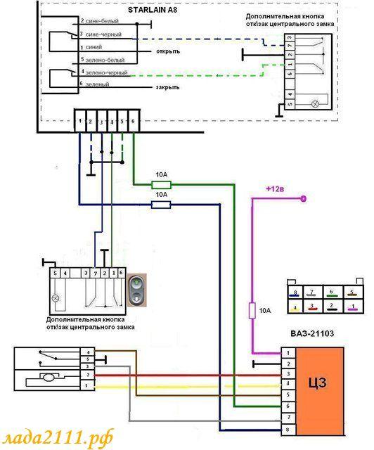 схема ЦЗ с сигнализацией