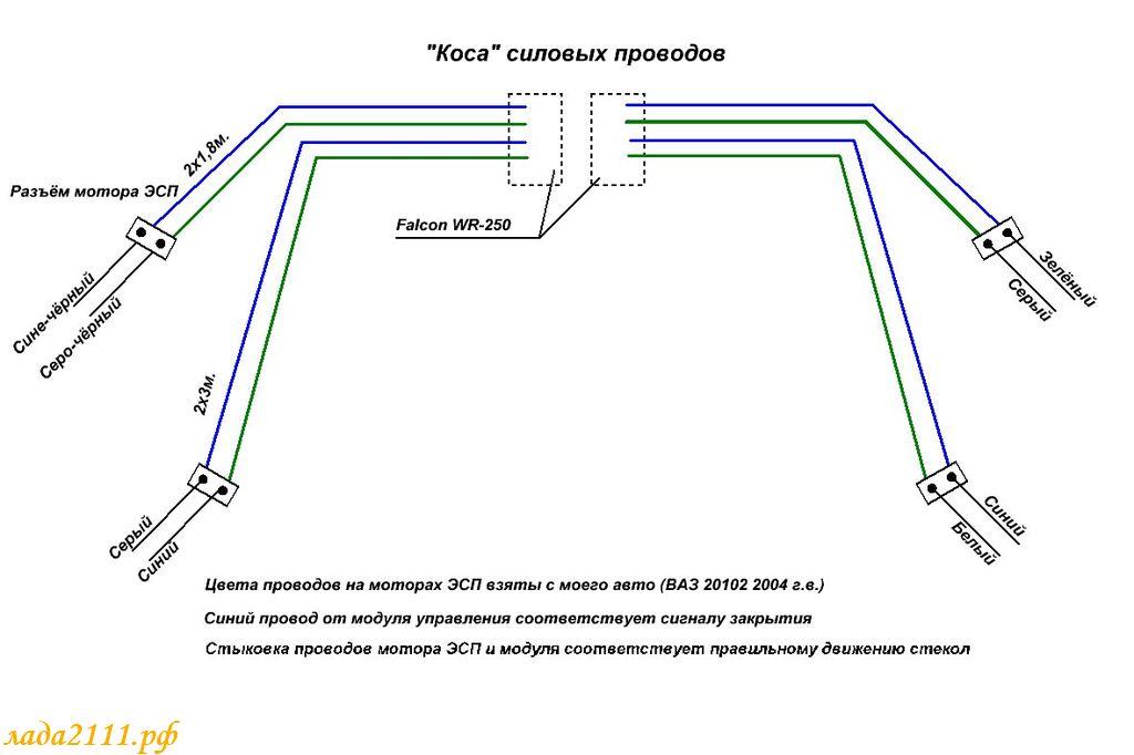 проводка силовых проводов