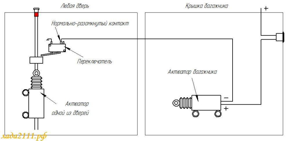 Схема подключения электрозамка на багажник ваз 2115