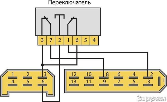 ВАЗ 2110 схема управления
