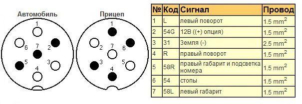 Подключение фаркопа ВАЗ 2110