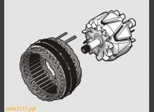 Проверка обмотки ротора (возбуждения) и обмотки статора генератора