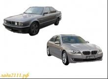 Новый или подержанный автомобиль ?