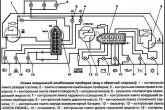 схема панели приборов 2110