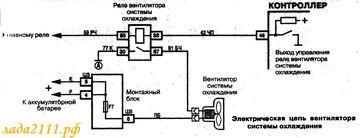 схемы электровентилятора системы охлаждения (инжектор)