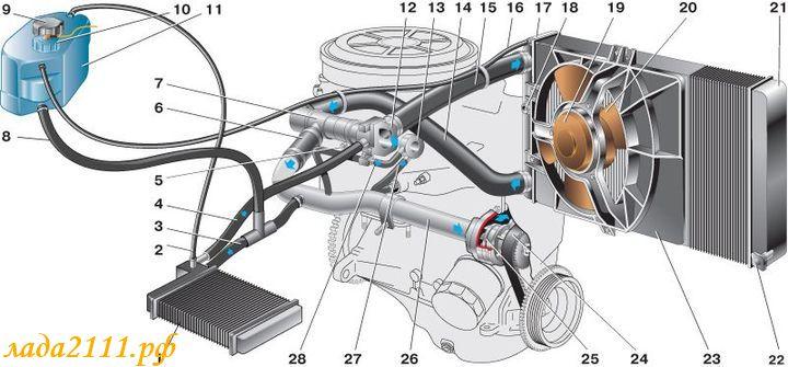 Система отопления ваз 2112 16 клапанов инжектор схема