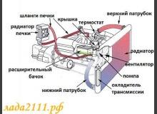 Ремонт системы охлаждения двигателя автомобиля