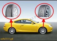 Разный рисунок протектора шин можно или нет?