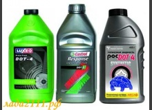Лучшая тормозная жидкость для ВАЗ 2110-12